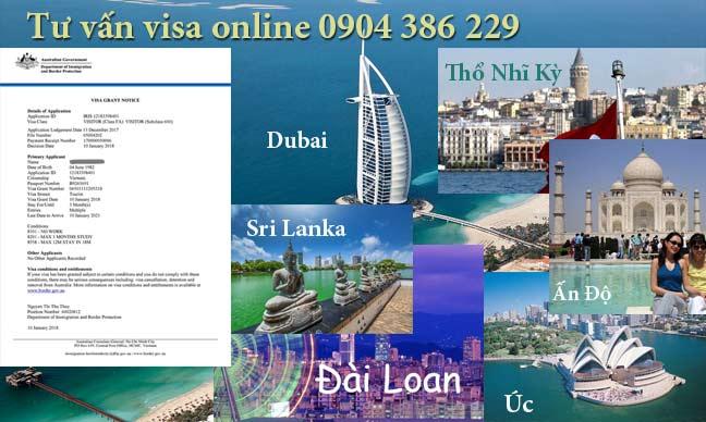 visa online là gì? Danh sách các nước xin visa online